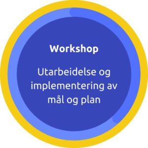 Workshop for markedsføringsstrategi